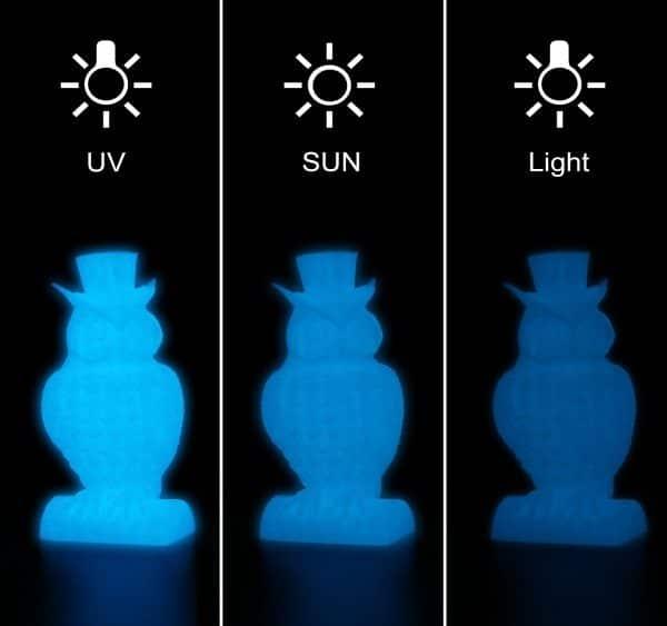 Filament 3d AMOLEN PLA bleu phosphorescent luminosité