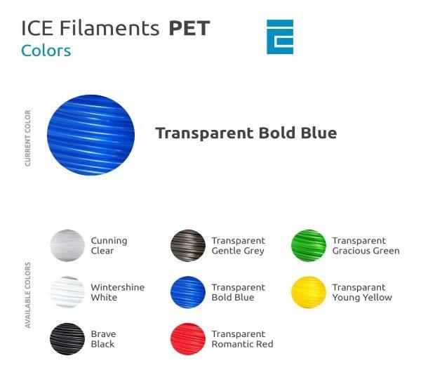 Filament 3d ICE FILAMENTS PET bleu ciel transparent coloris