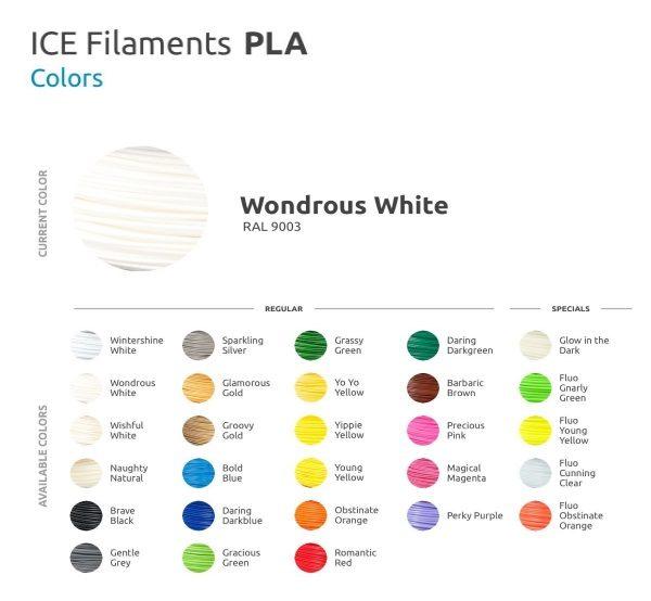 Filament 3d ICE FILAMENTS PLA blanc coloris