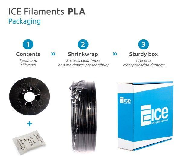 Filament 3d ICE FILAMENTS PLA blanc 750g