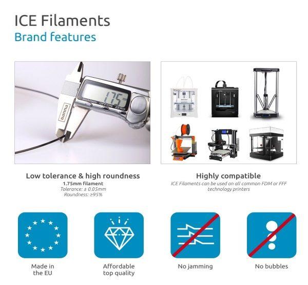 Filament 3d ICE FILAMENTS PLA blanc fil
