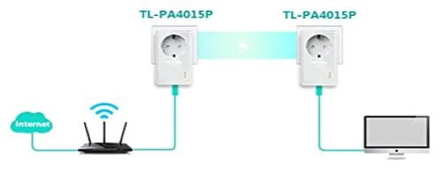 Branchement raccordement boitier CPL TP-LINK PA 4015 P top 4