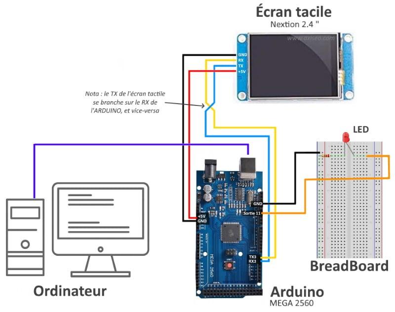 Allumer une led avec un arduino mega 2560 et breadboard programme écran tactile LCD interface série et ordinateur axiseo