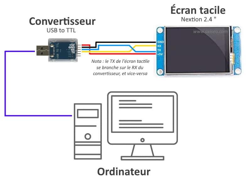Programmation écran tactile LCD pour arduino via convertisseur USB TTL ordinateur RX TX série pilotage programme axiseo