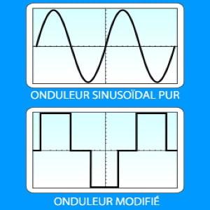Onde sinusoïdale PUR SINUS, signal carré SINUS MODIFIÉ, aussi appelé QUASI SINUS ou encore PSEUDO SINUS, convertisseur de tension top4