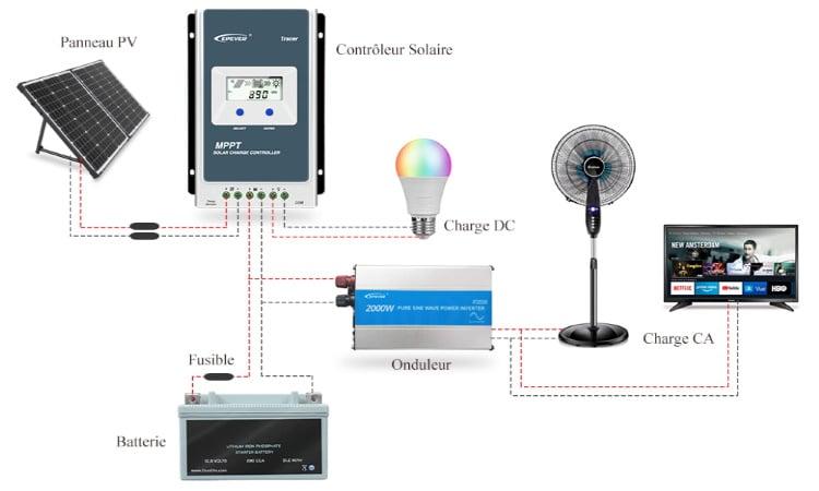 Branchement régulateur solaire avec raccordement panneau photovoltaïque, onduleur, et batterie, avec contrôleur pour électricité gratuite top4