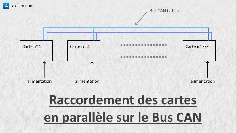 Schéma raccordement bus can cartes arduino, avec shield MCP2515 et TJA1050, puce nano avec débutant électronique pour apprendre comment