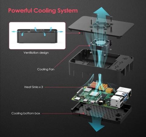 Ventilation aération dissipateur thermique pour Raspberry Pi 4 refroidissement cooling fan